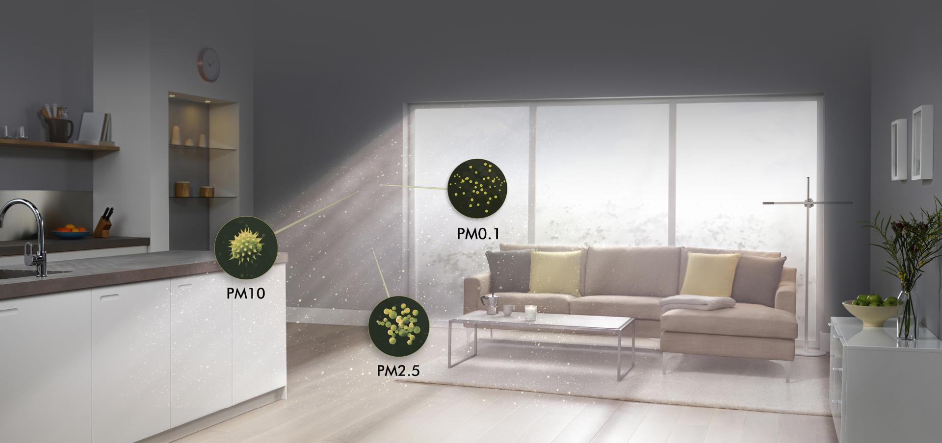 แสดงให้เห็นถึงห้องที่เต็มไปด้วยมลพิษ