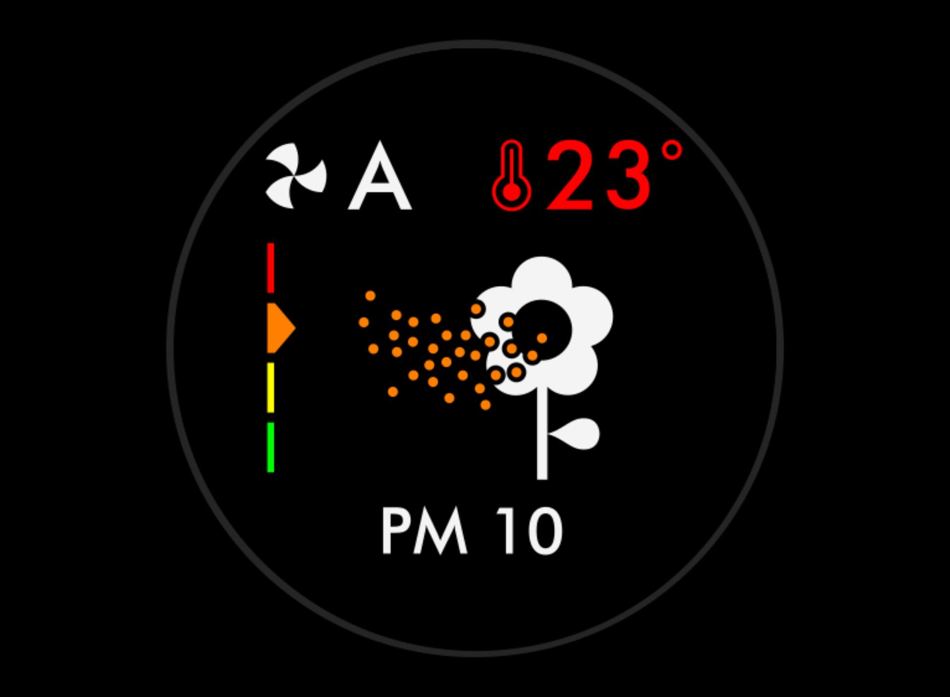 The LCD screen's icons showing different levels of pollutants