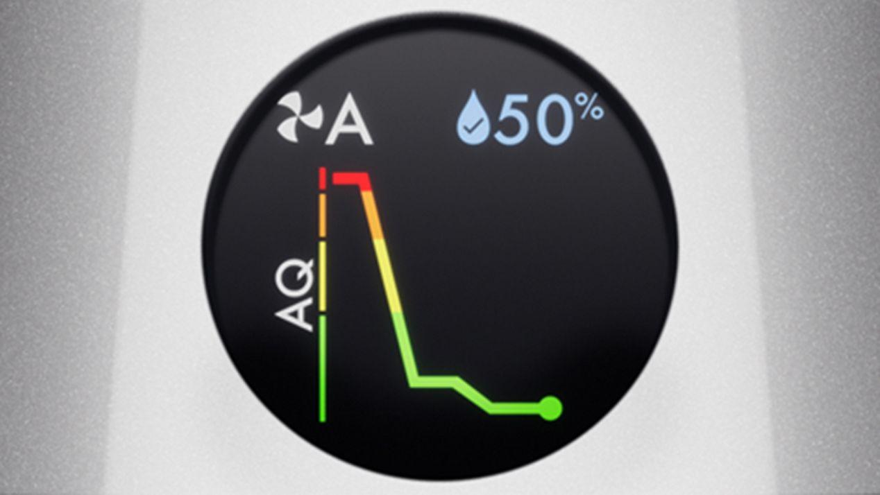 LCD-Display des Dyson Luftreinigers mit Befeuchtungsfunktion