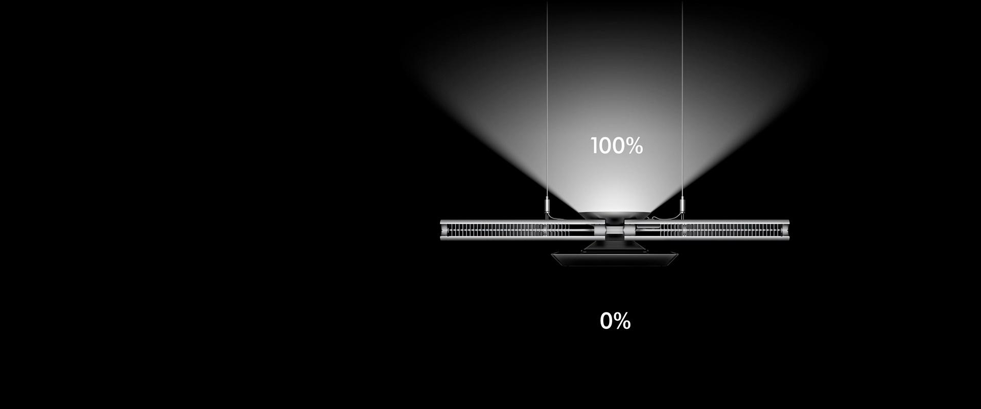 Demonstration of Cu-Beam Duo light providing solely up-light
