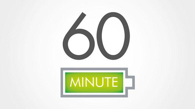 Grafik sayı 60 ve batarya ikonu