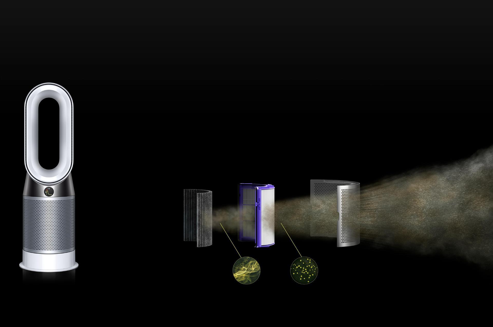 חתך מערכת הסינון של מטהר האוויר של Dyson.