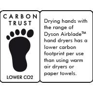 Certificación de Carbon Trust