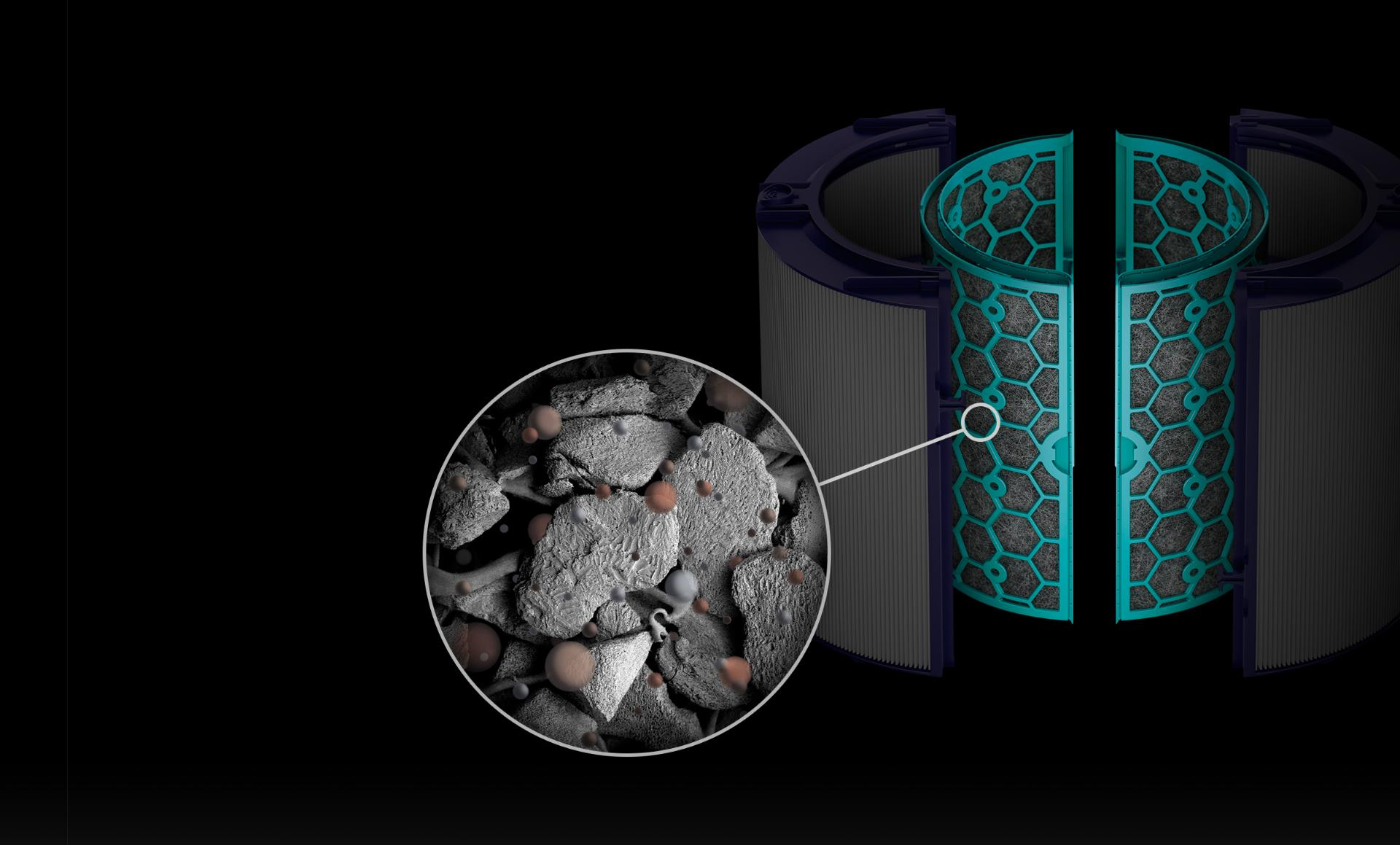 Dyson Pure Cool carbon filters captures gases magnified