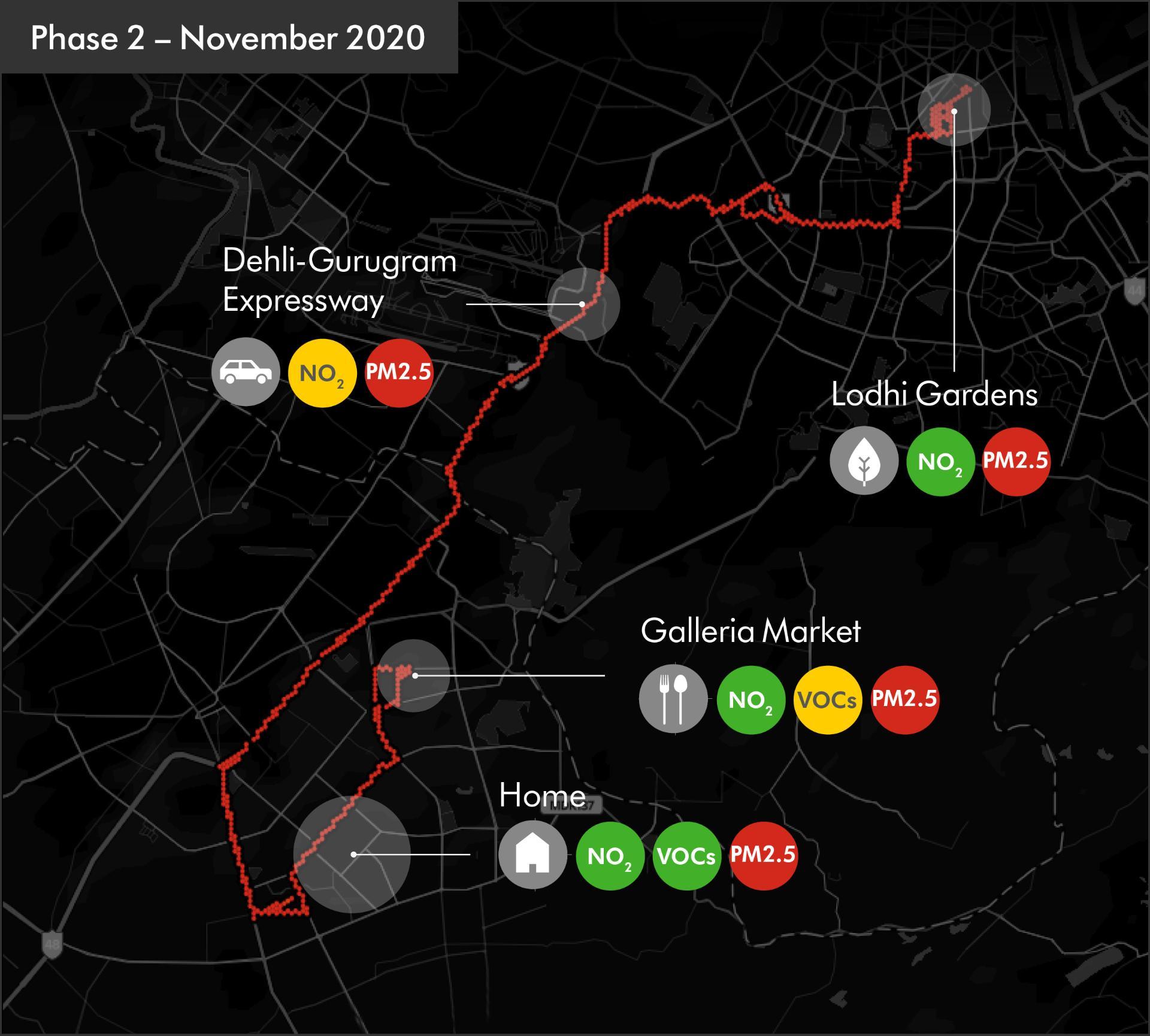 Phase 2 – November 2020