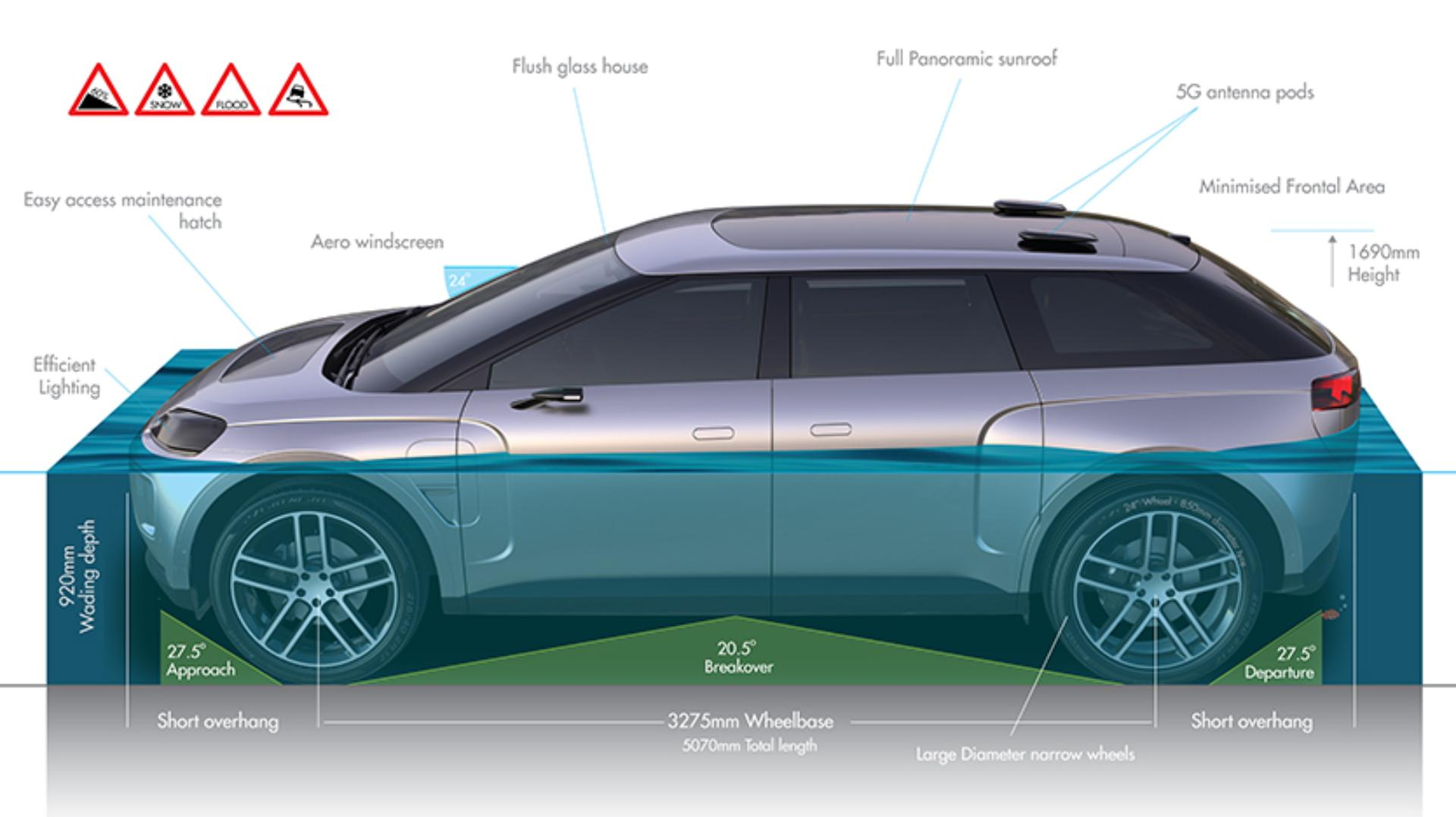 Side view of the car complete with notes and annotations