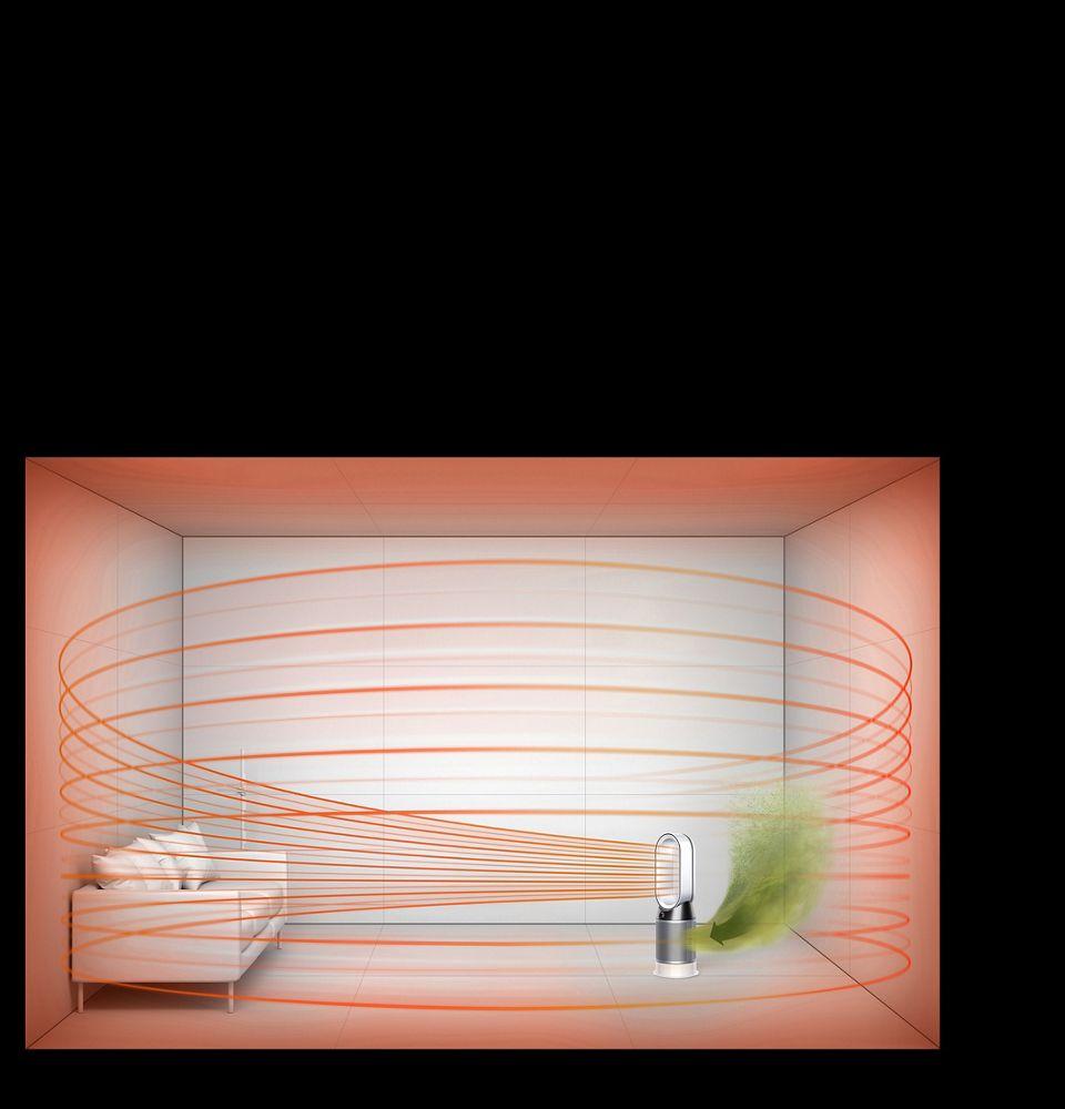 Dyson Pure Hot+Cool Havayı Temizleyen Fan tüm odayı arındırmasının demonstrasyonu