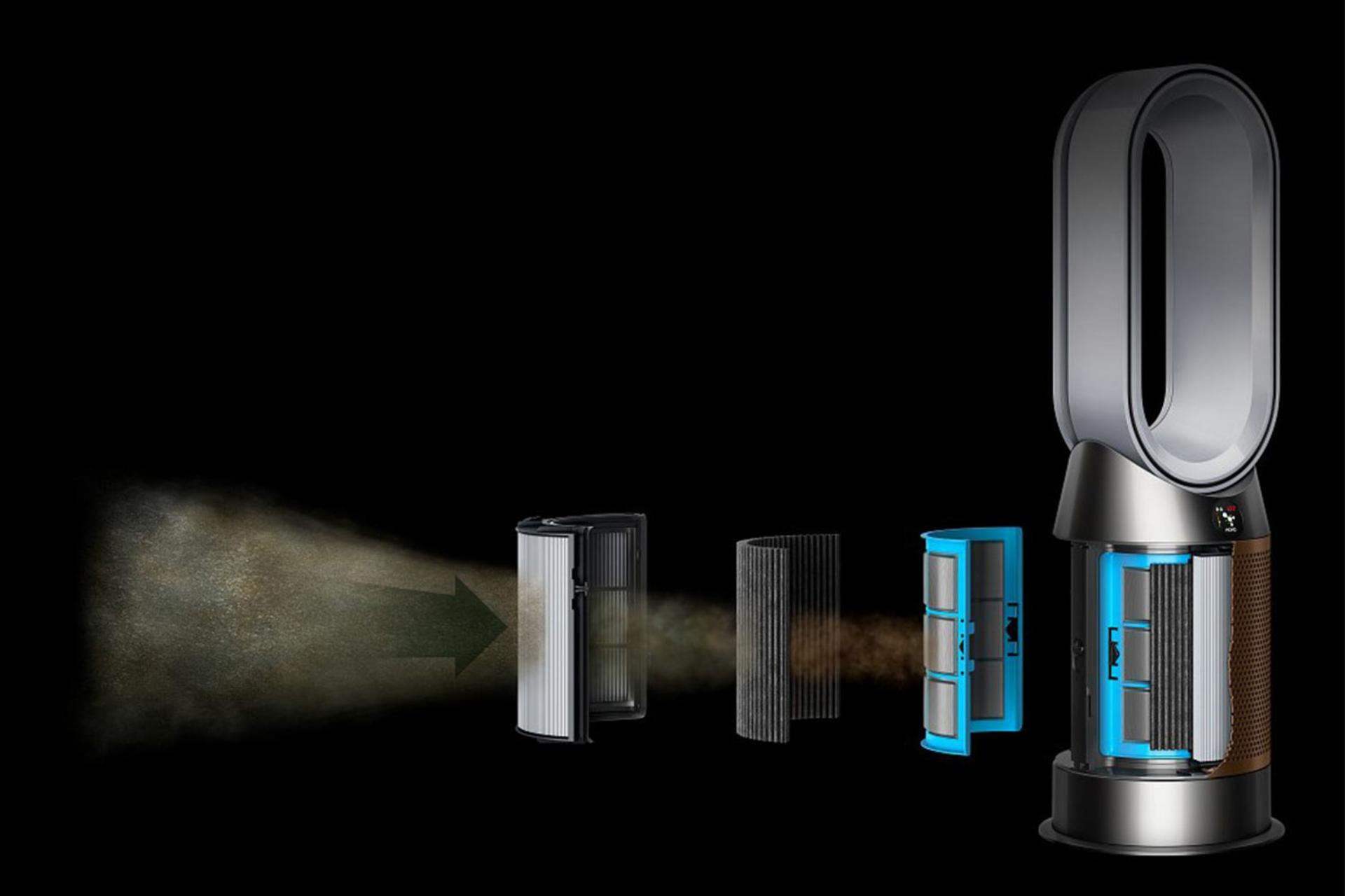 Dyson Launches New Air Purification
