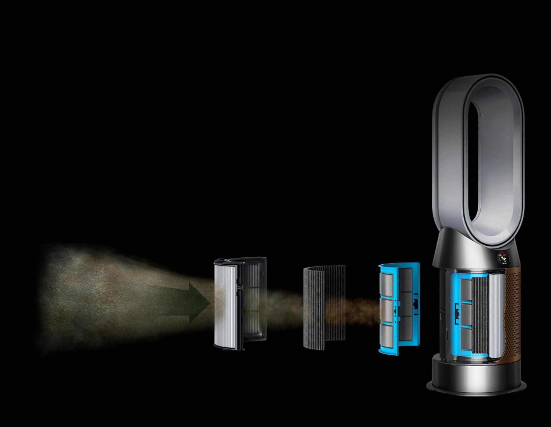 Dyson Launches Air Purification