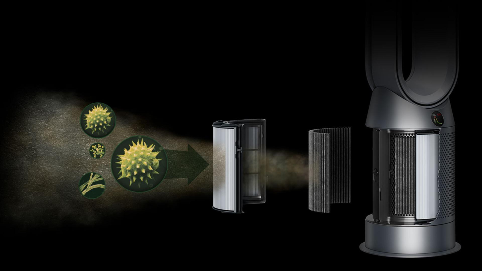 Dyson HEPA H13 ve karbon filtre alerjenleri yakalıyor