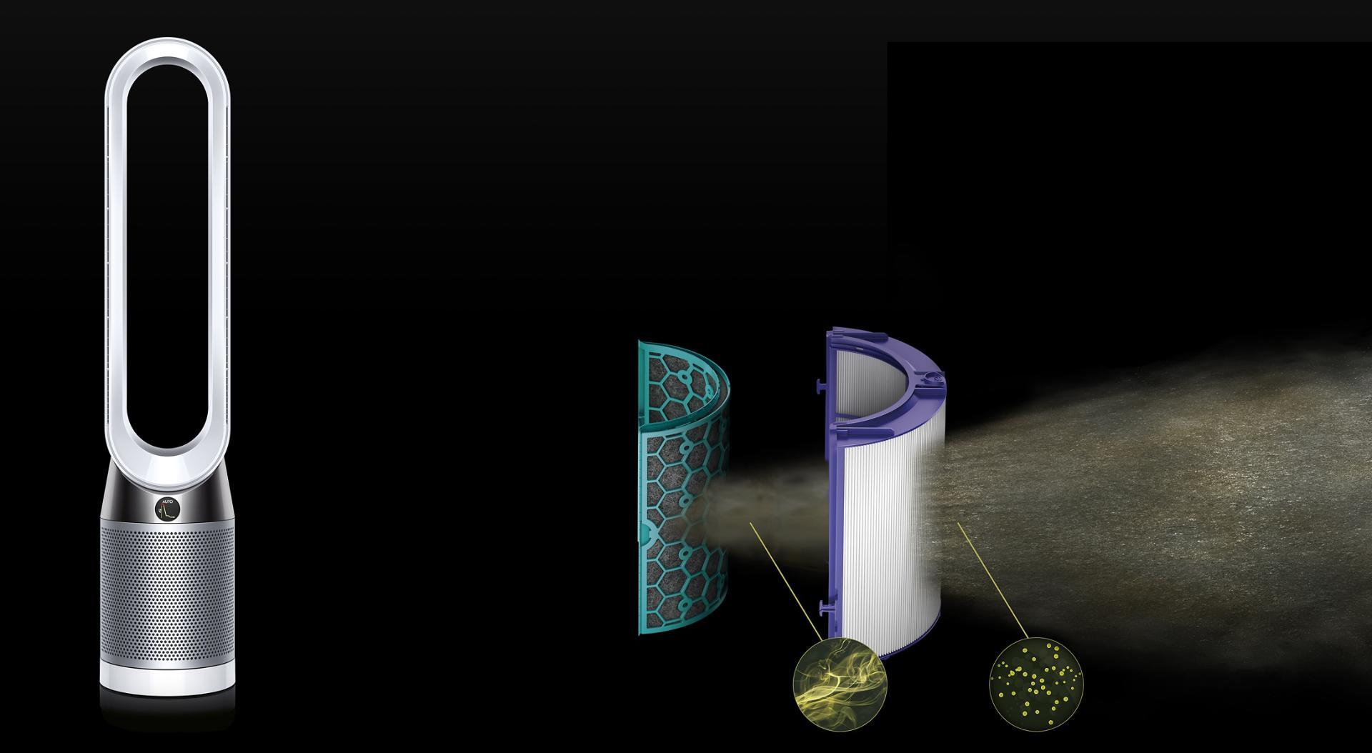 ภาพตัดขวางของระบบการกรองของพัดลมกรองอากาศ Dyson