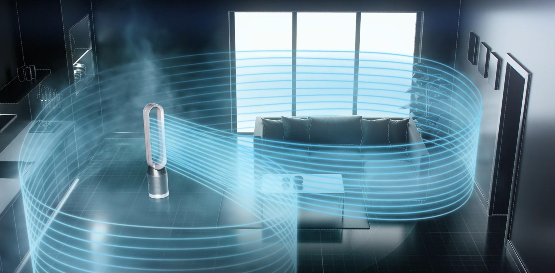 Image of Dyson purifier purifying a whole-room