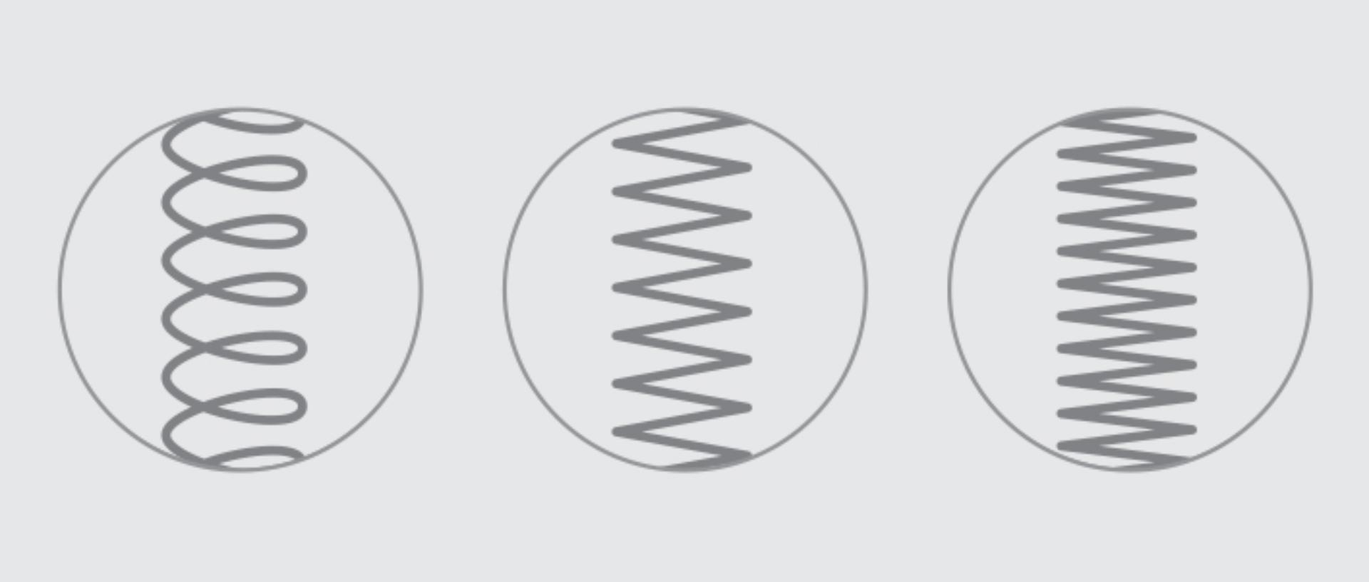 coily or kinky hair types