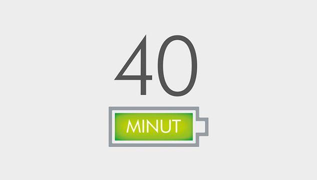 Ikonka 40 minut