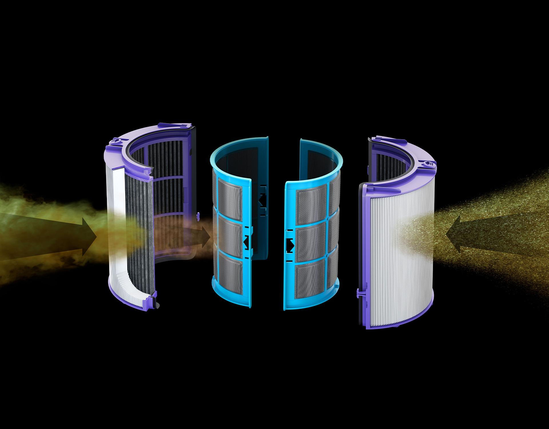 Dyson Cryptomic™ filter, long lasting  and doesn't need replacement