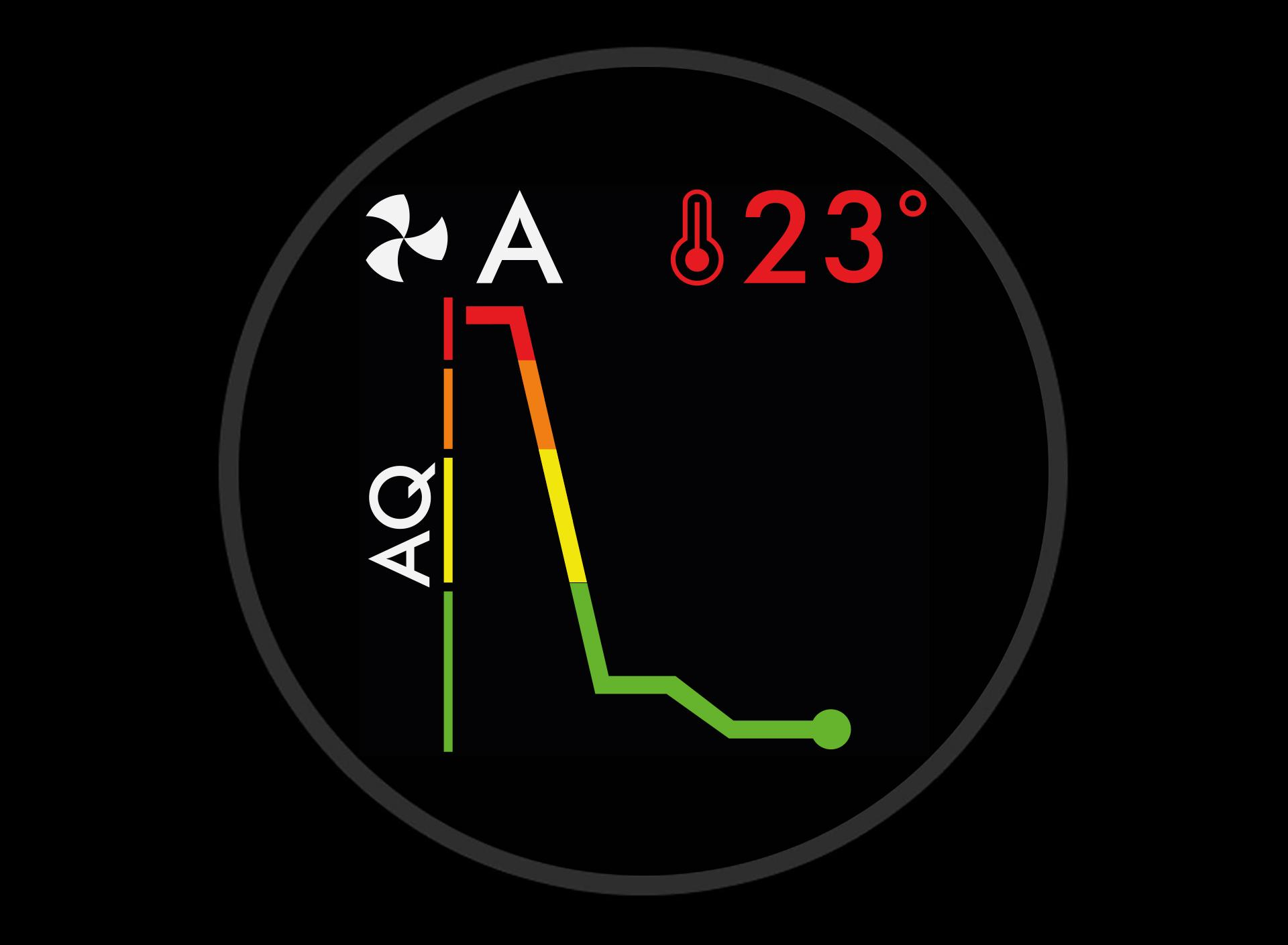 12-second air quality graph