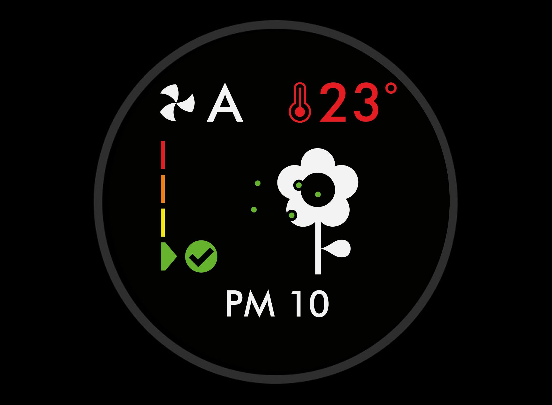 PM 10 level