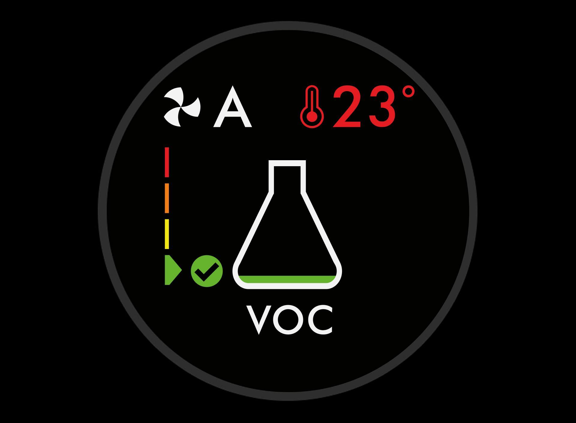 VOC level
