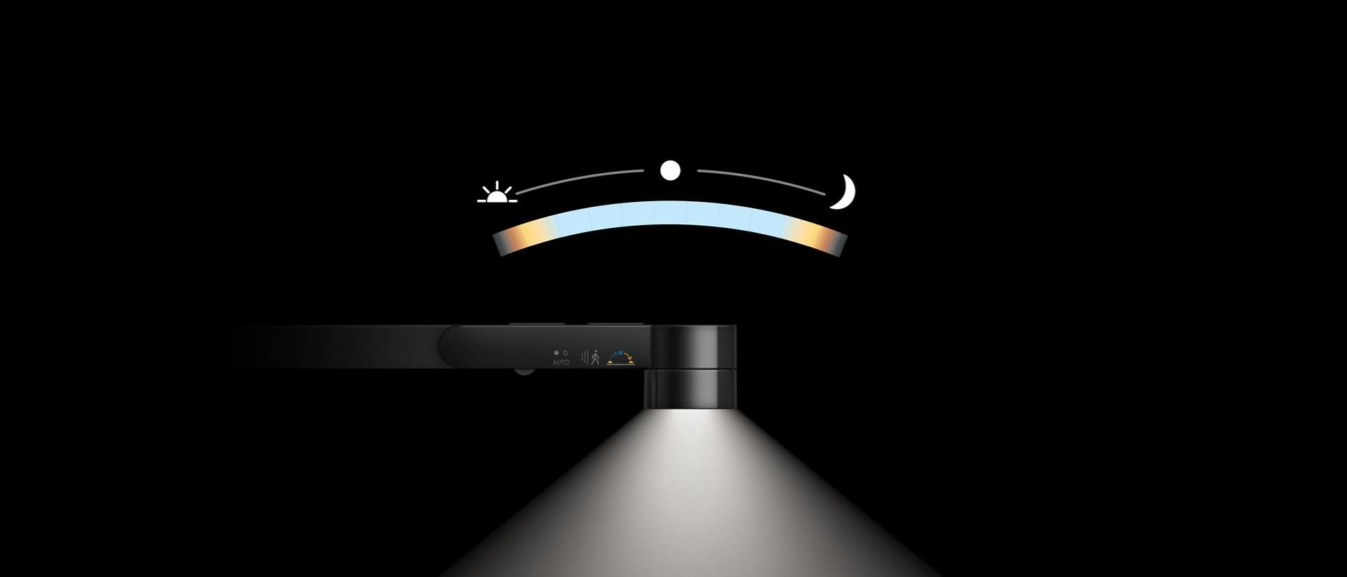 互動工具展示Dyson Lightcycle燈具根據日光進行調節
