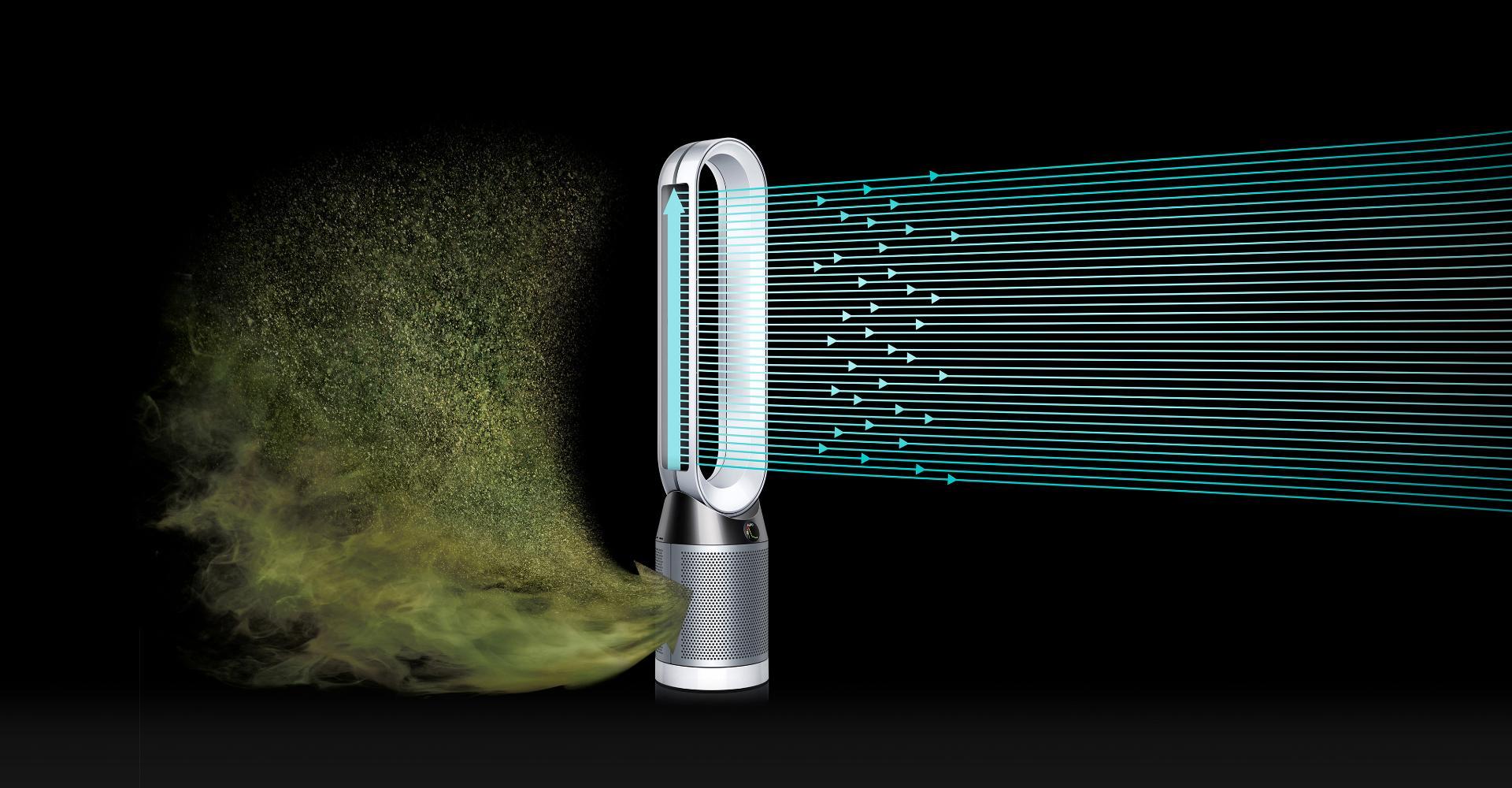 דיאגרמה של זרימת האוויר של מסנן אוויר ™Dyson Pure Cool.