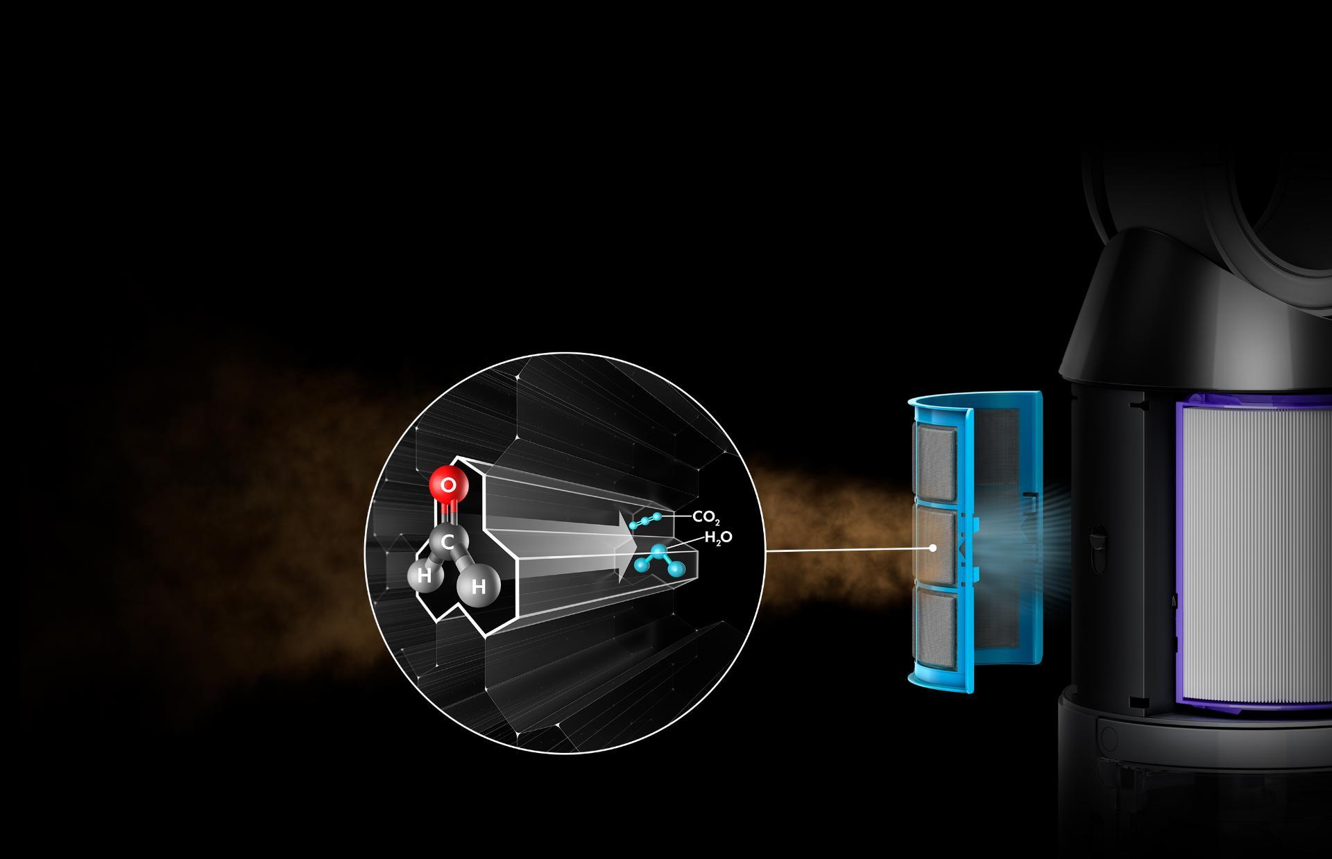 다이슨 크립토믹™ 가습 공기청정기의 포름알데히드 입자를 파괴하는 필터 내부의 나노 수준의 미세한 터널을 확대한 모습