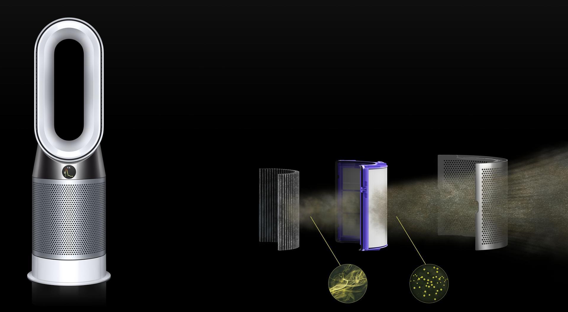 hava temizleyicinin filtrasyon sistemi