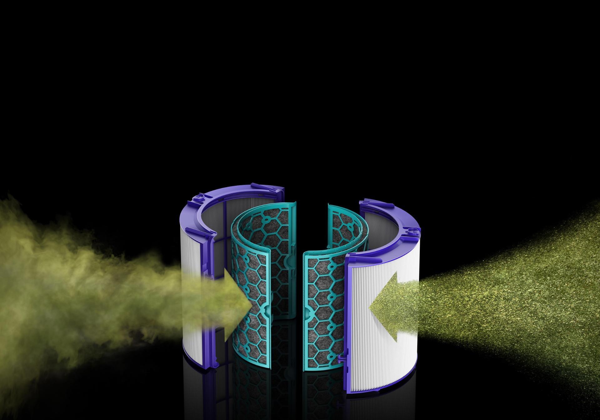HEPA filtresine giren alerjen ve havayı kirleten maddeler