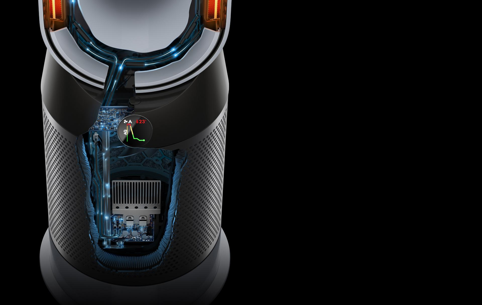 Looking inside the Dyson Pure Hot+Cool purifier fan heater