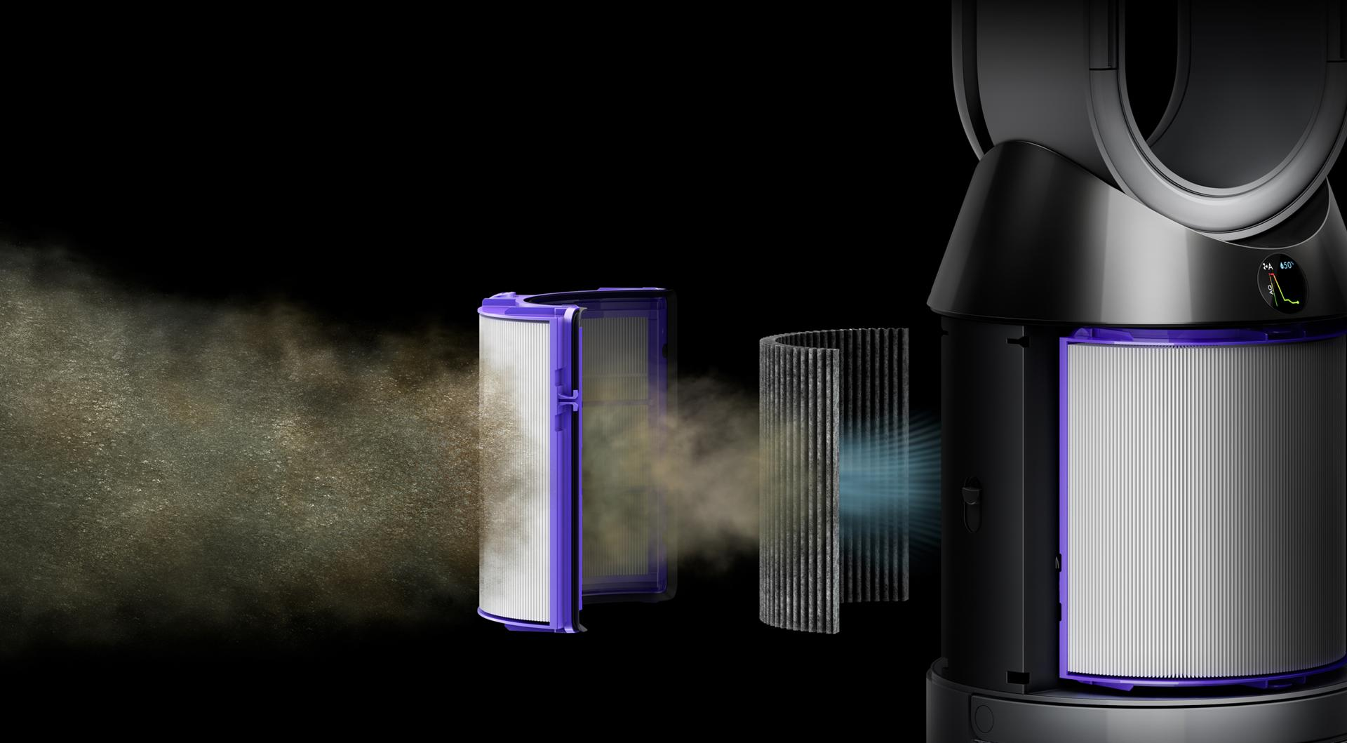 Gases and ultrafine particles being filtered by the Dyson purifier humidifier's filtration system