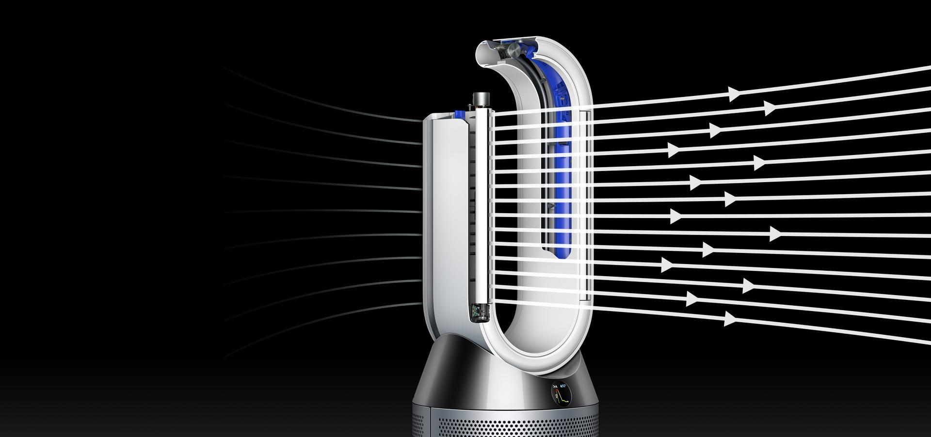 Air Multiplier teknolojisi temizlenmiş havayı dağıtıyor.