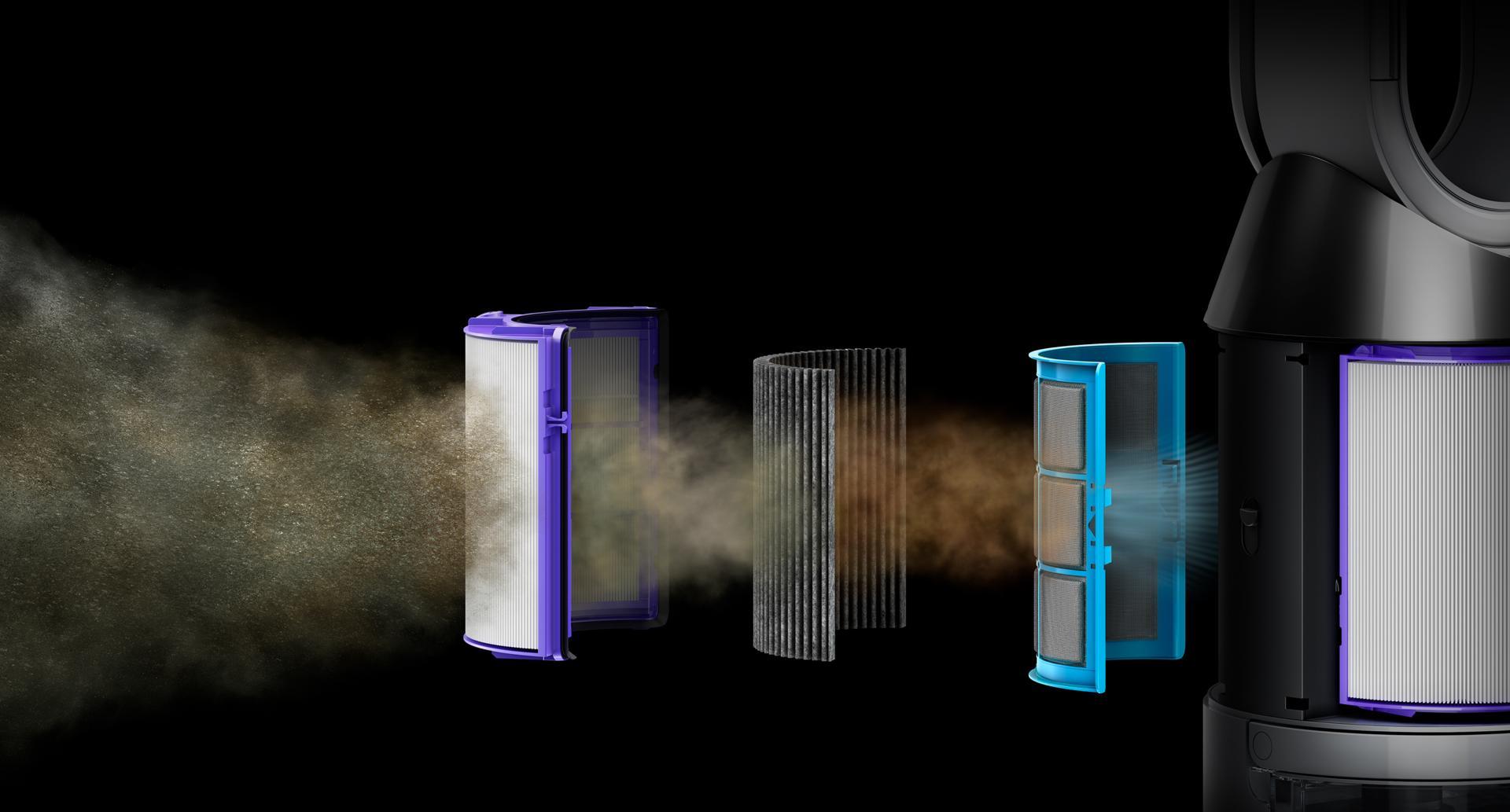 가스, 포름알데히드, 초미세먼지5는 다이슨 가습 공기청정기의 필터 시스템으로 정화됩니다