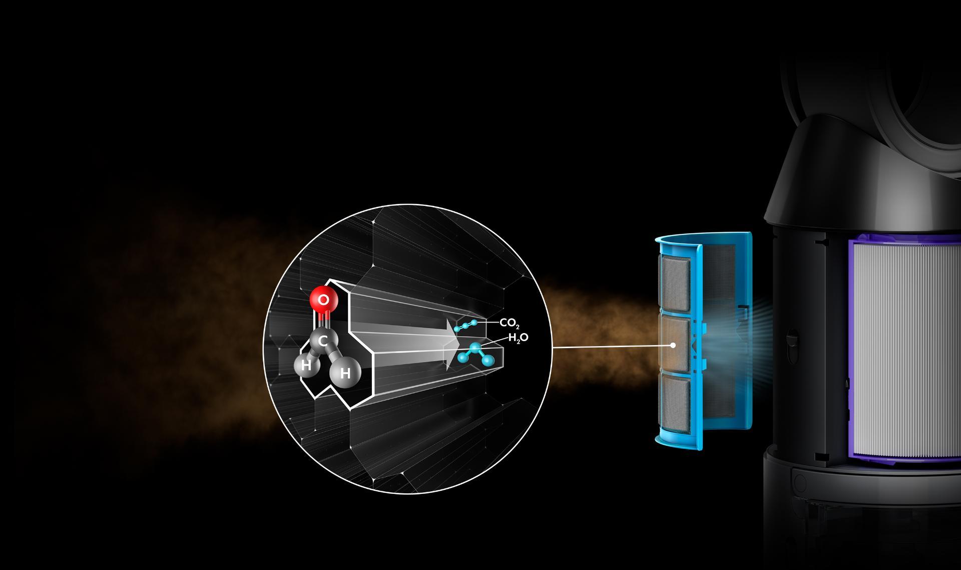Un purificador y humidificador Dyson Cryptomic con un acercamiento extremo de uno de los túneles nanoscópicos dentro de la tecnología de filtro, destruyendo partículas de formaldehído