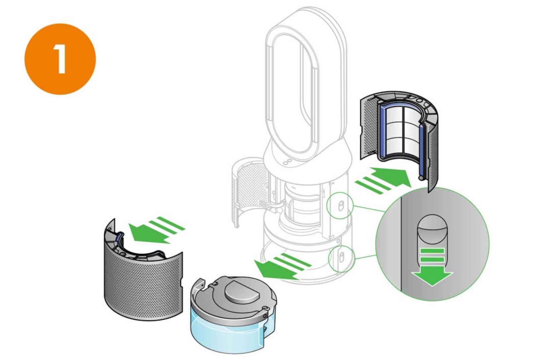 Zdejmij osłony filtrów i zbiornik na wodę