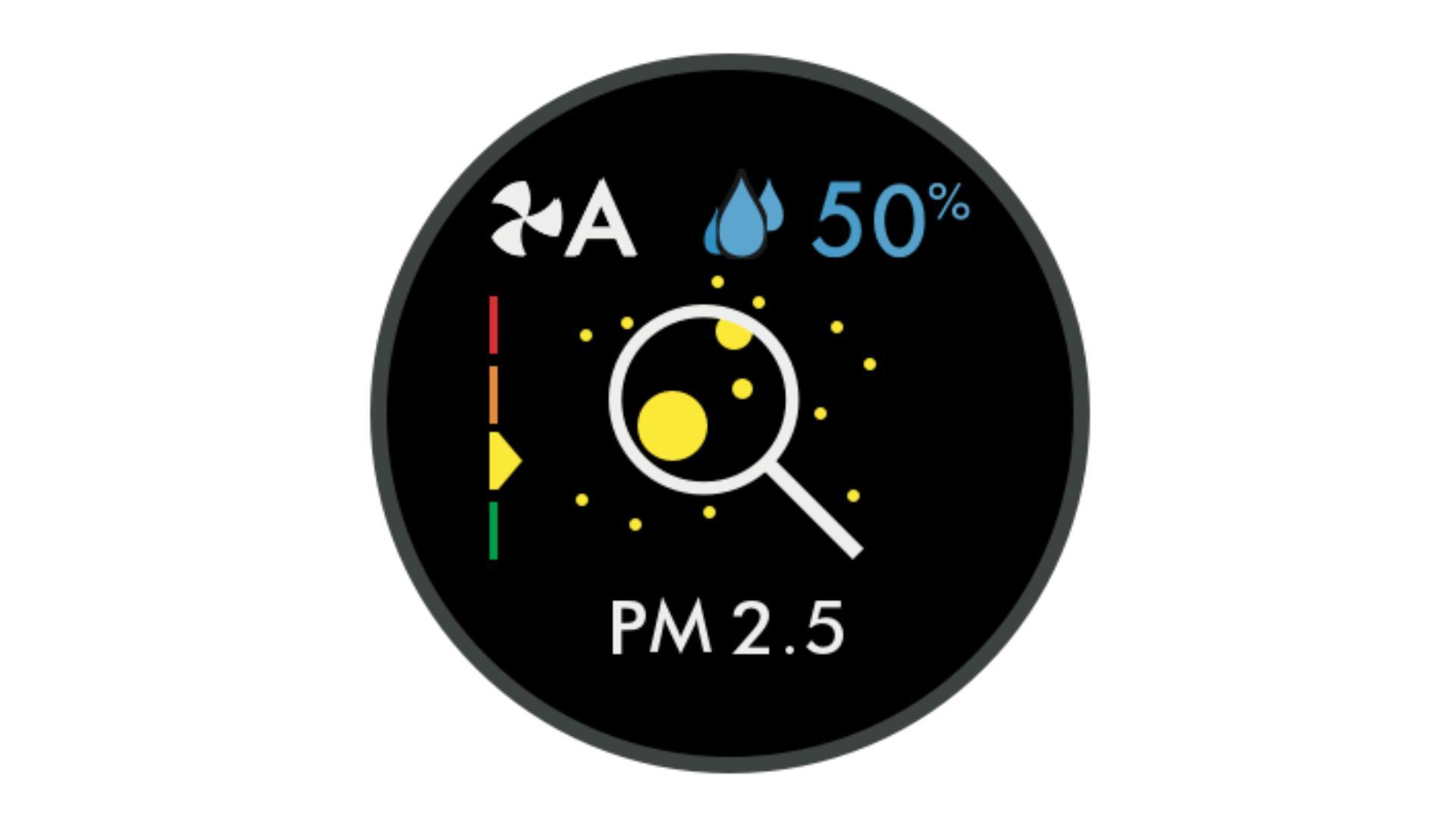 Poziom pyłu zawieszonego PM2,5
