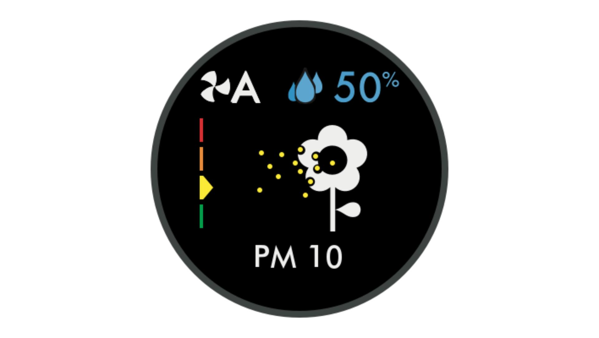Poziom pyłu zawieszonego PM10