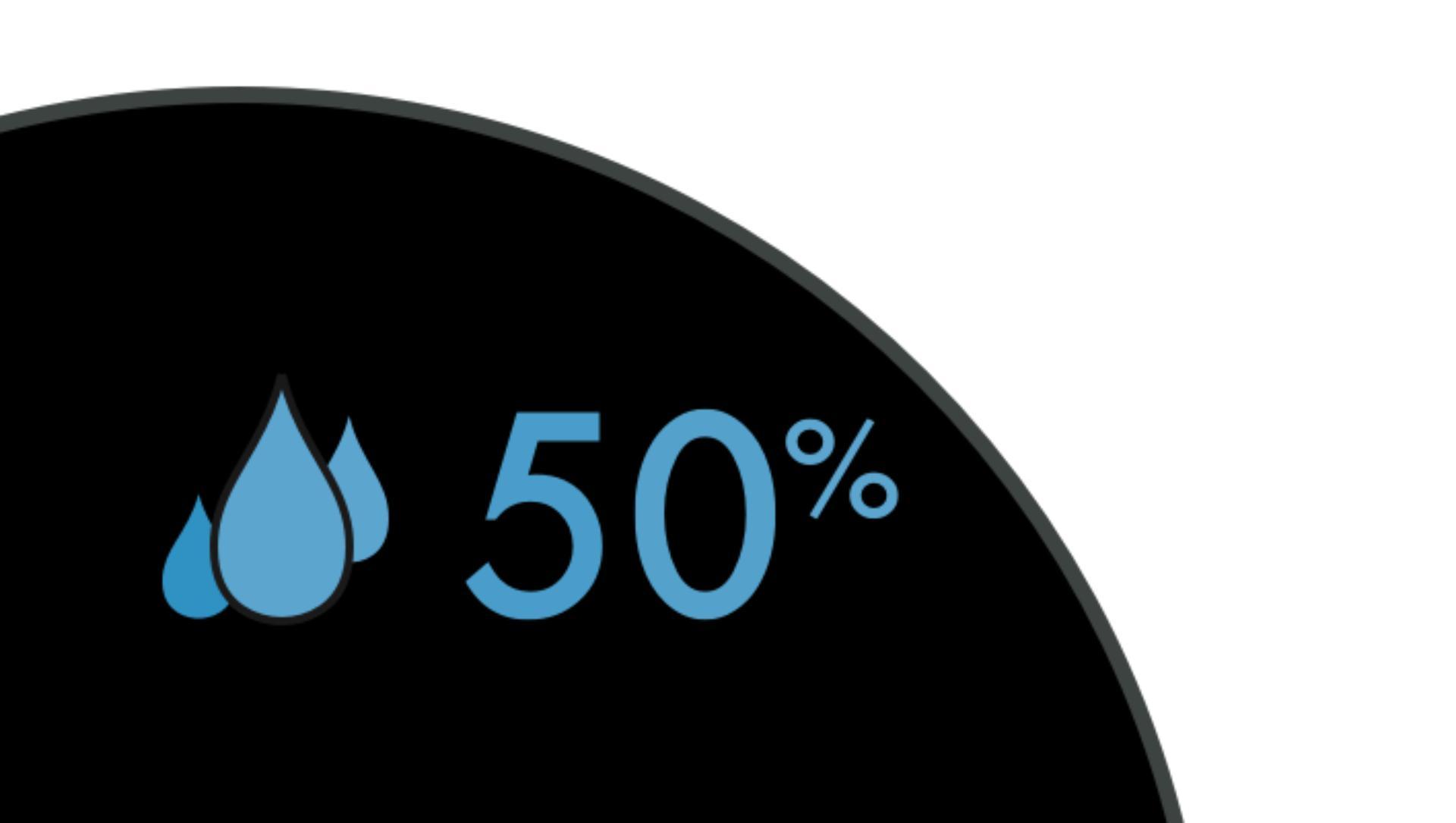 Nawilżanie do poziomu 50%