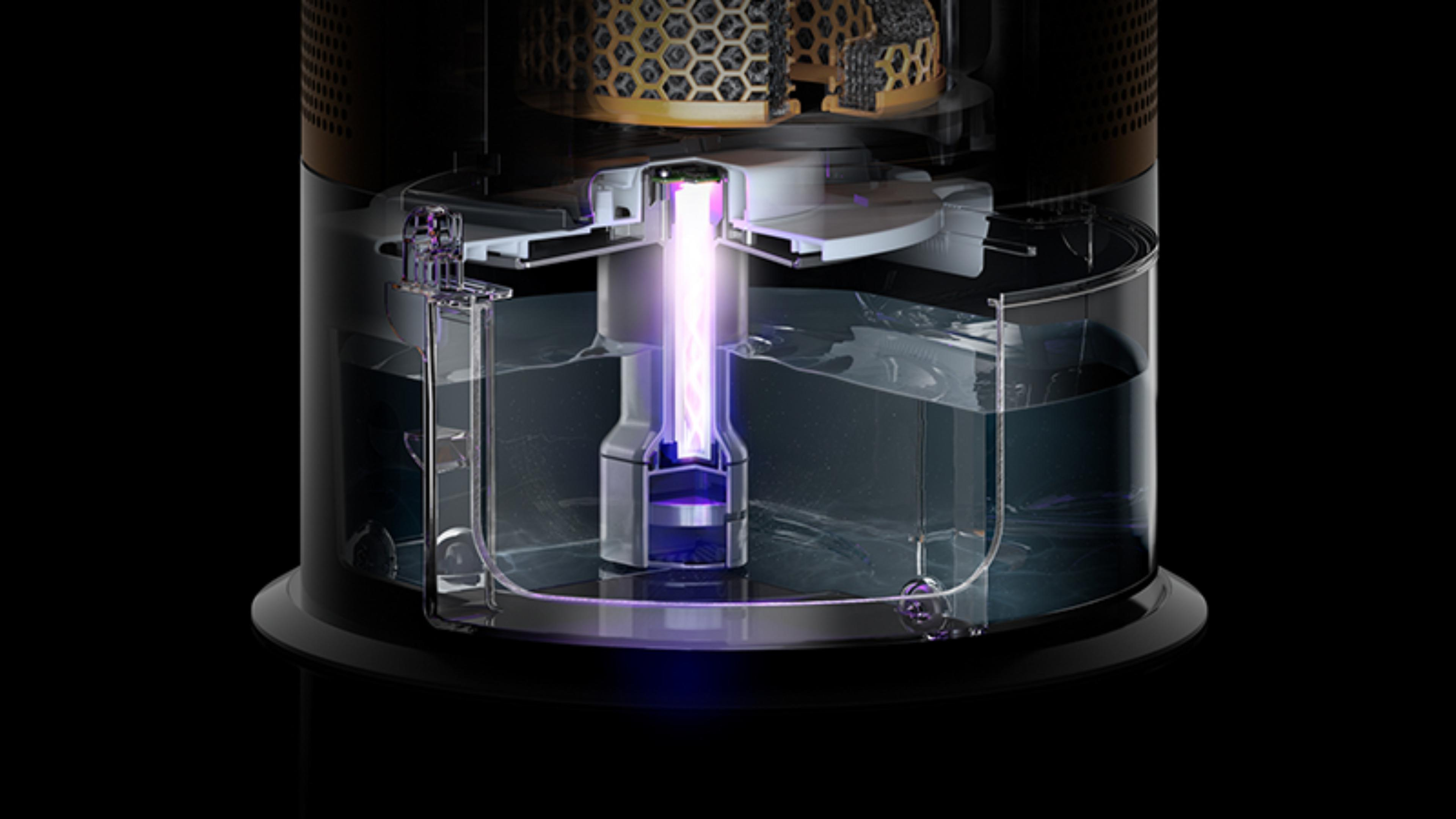 Dyson purifier filtration system capturing gases and pollutants