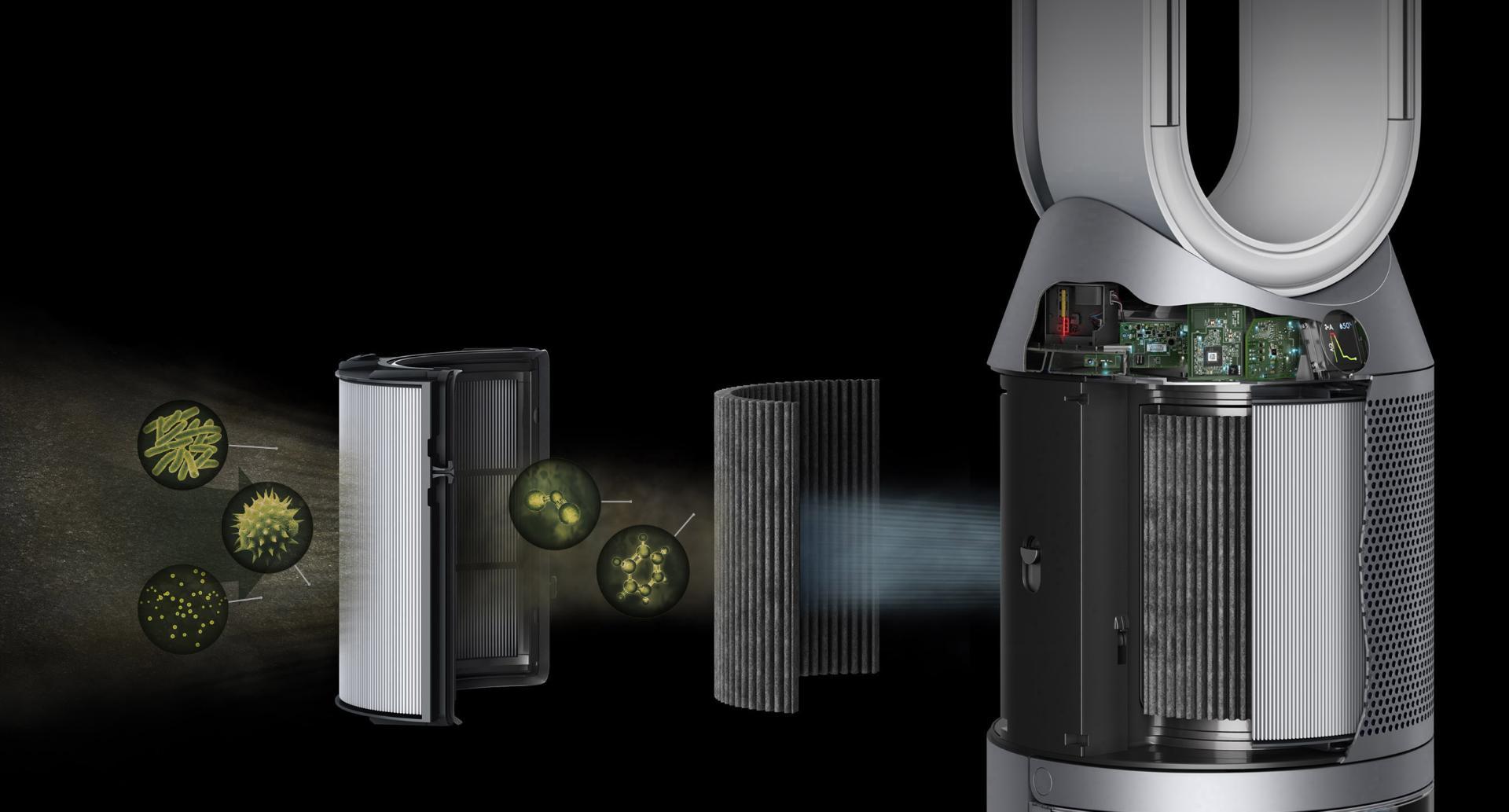 Zaawansowany system filtracji wychwytuje zanieczyszczenia