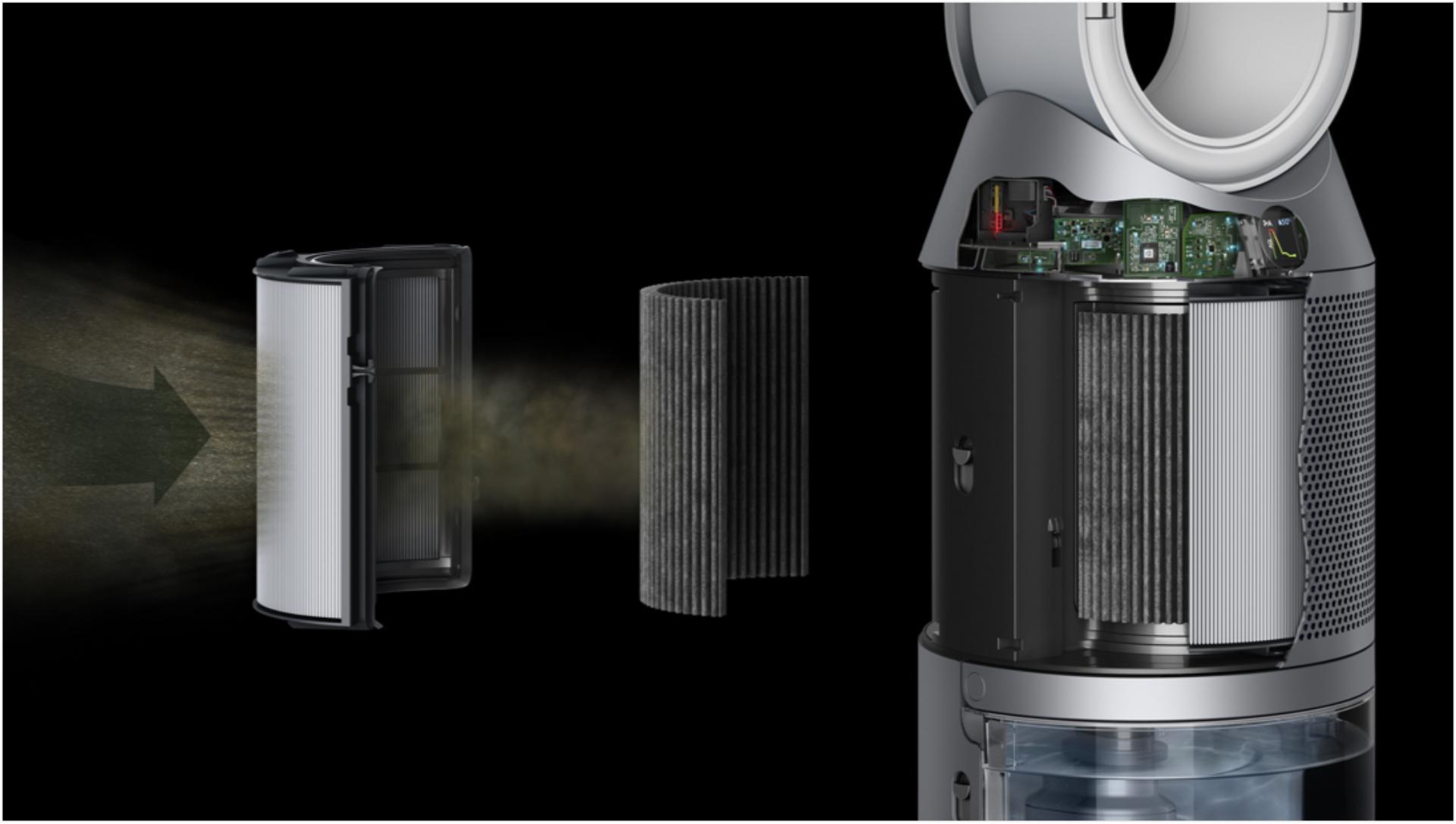 Przekrój oczyszczacza powietrza z funkcją nawilżania, pokazujący filtr z węglem aktywnym i HEPA