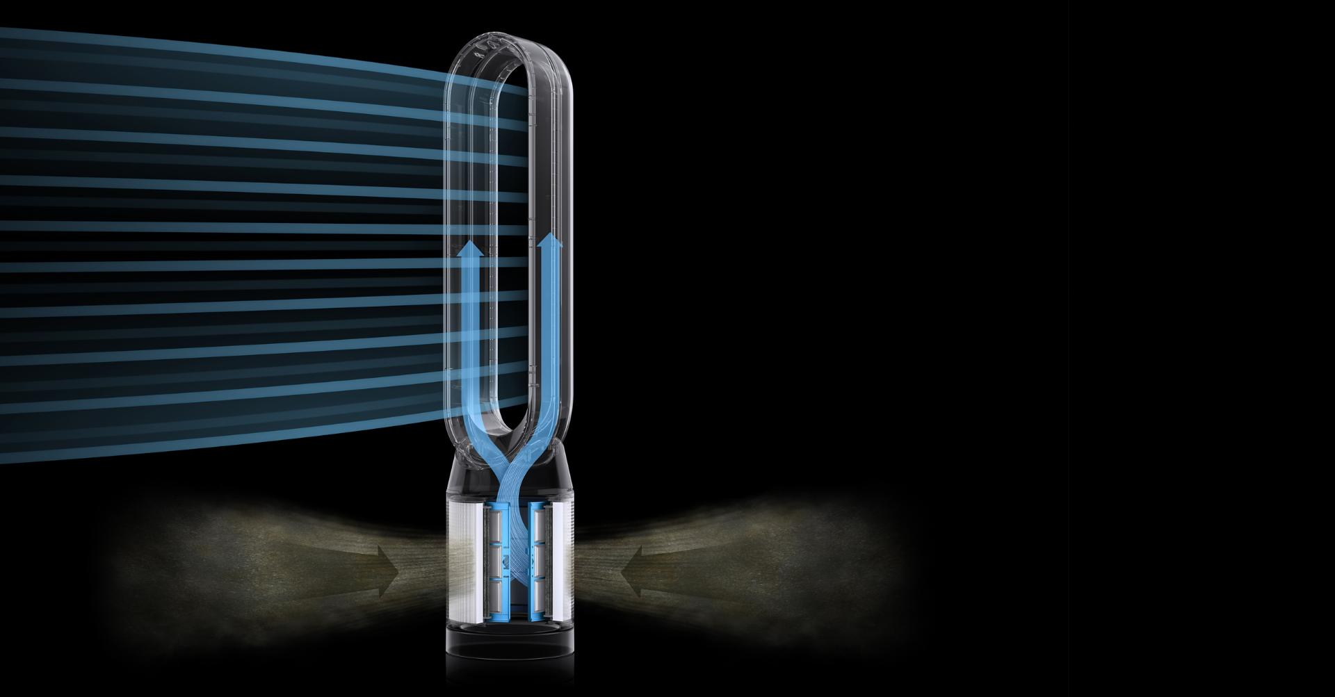 Graphic showing fully sealed purifier