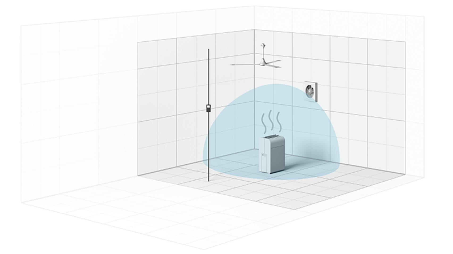 Graphic showing CADR air circulation test method