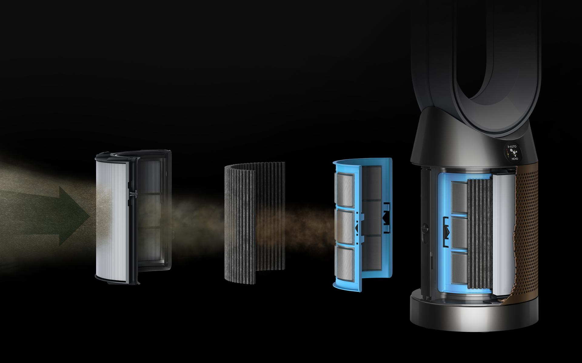 Graphic of Dyson filtration system