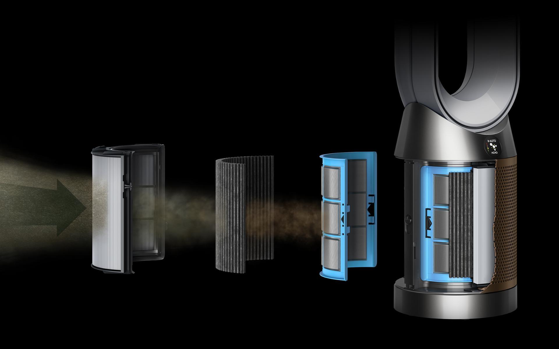 Hình ảnh hệ thống lọc Dyson