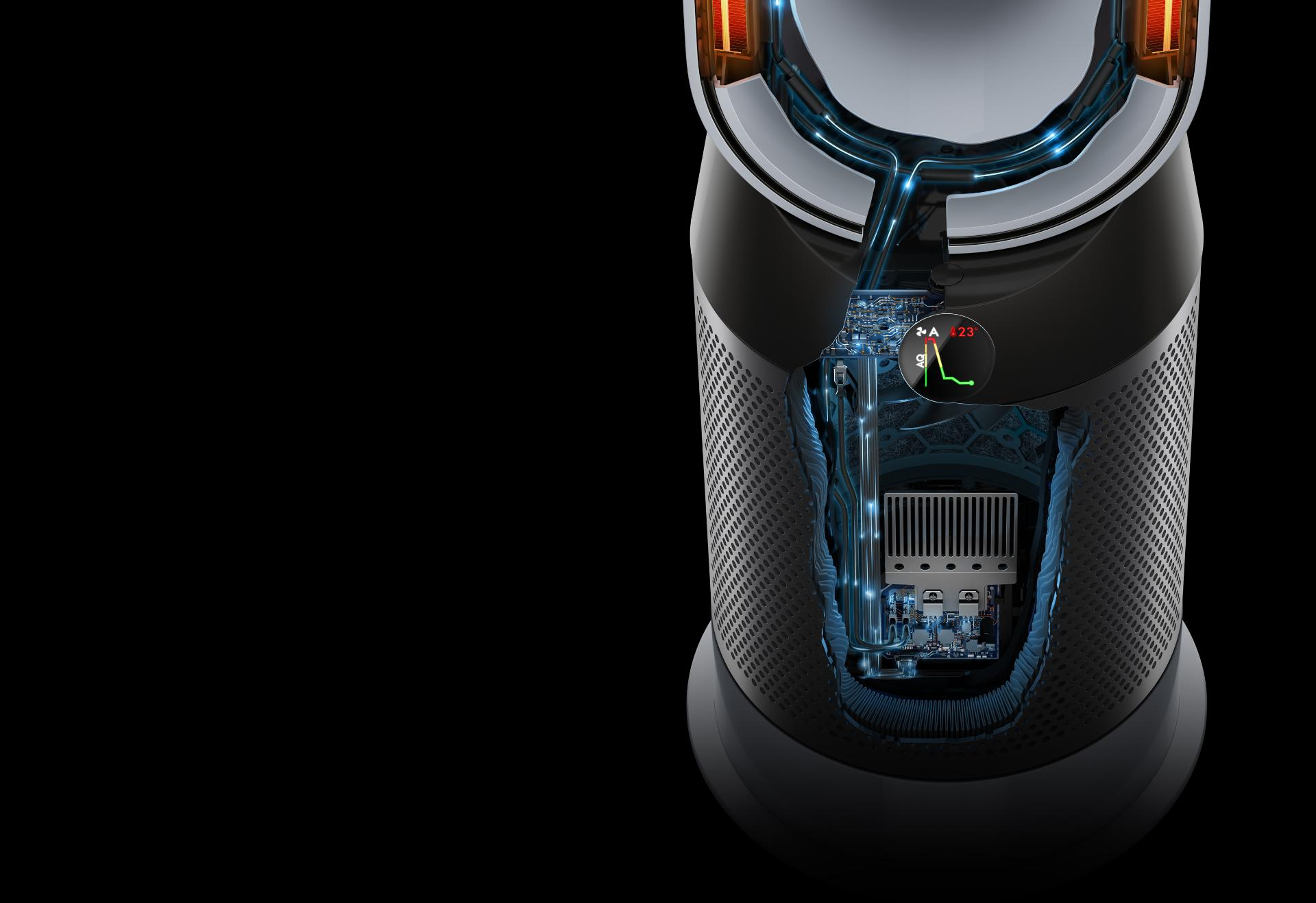 Inner workings of the Dyson Pure Hot+Cool purifier