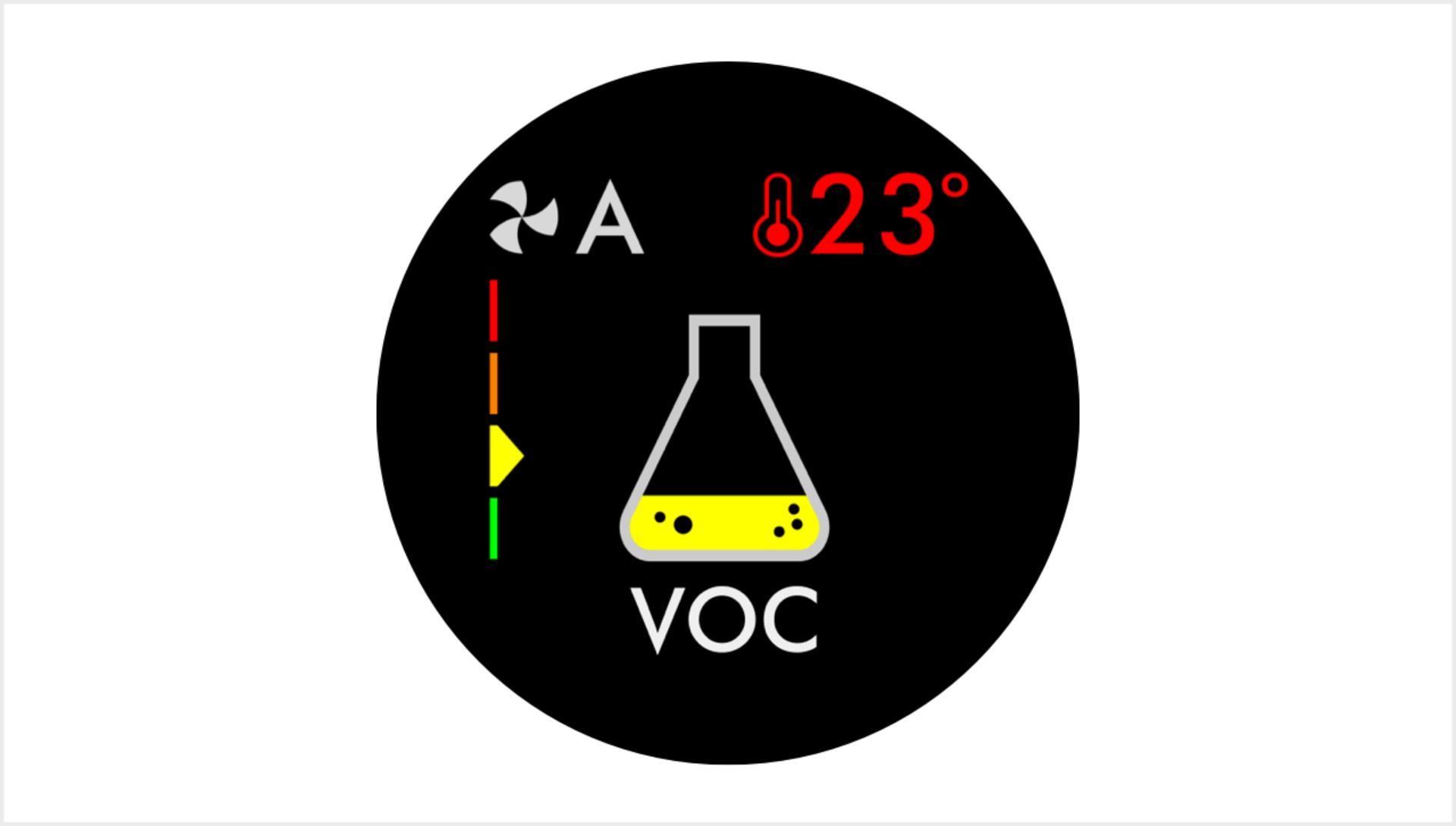 Nitrogen Dioxide screen