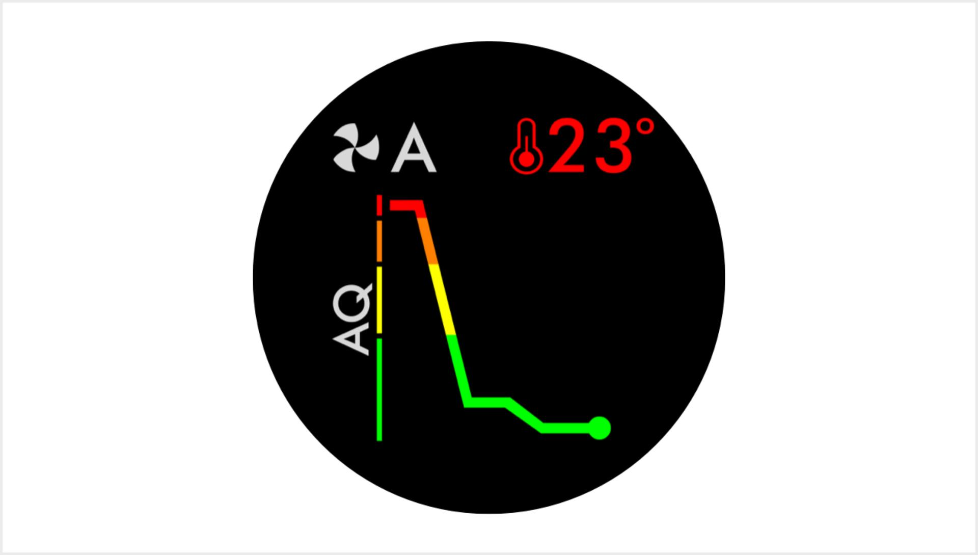 Indoor Air Quality Index screen