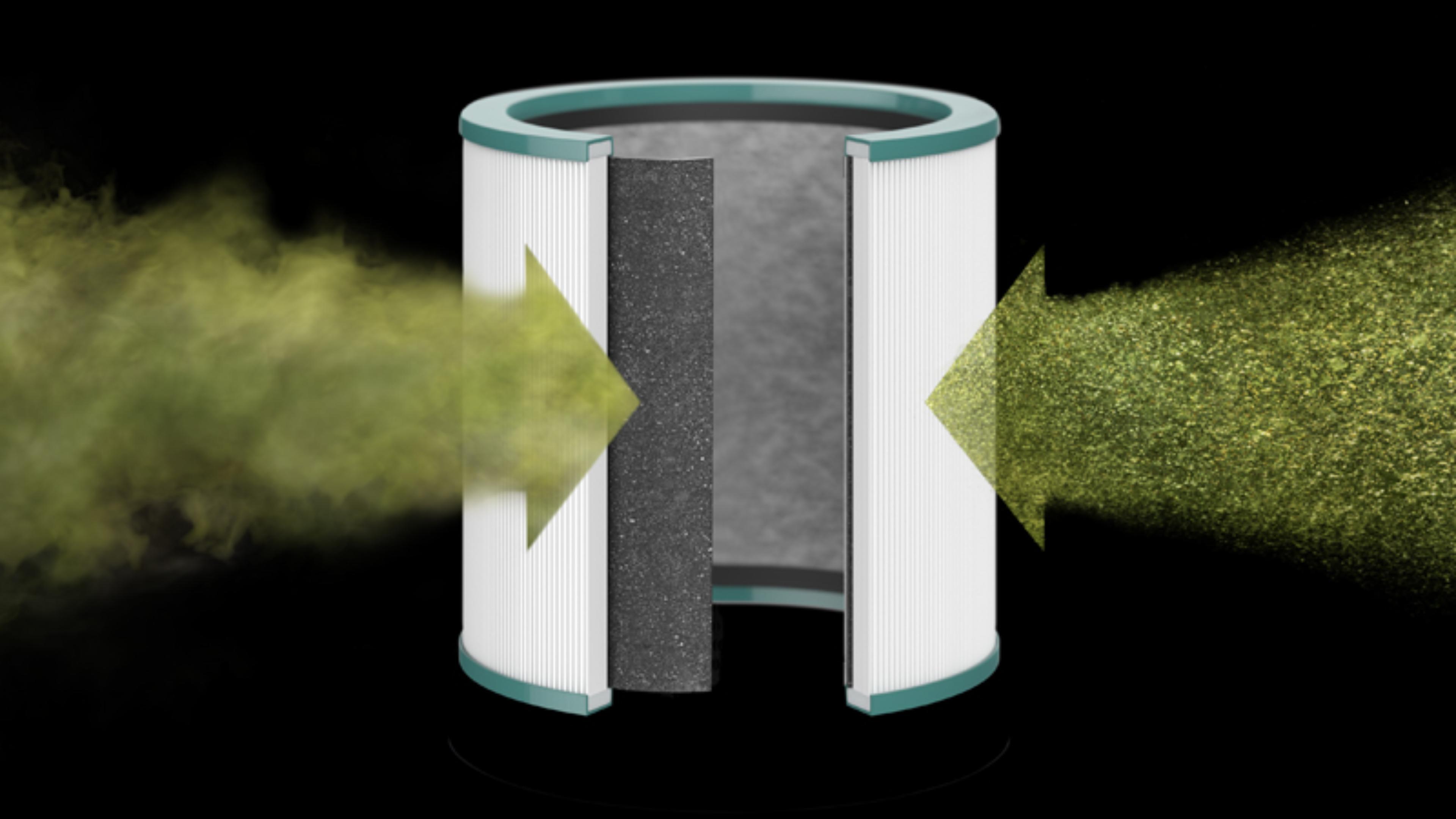 فلاتر الكربون المنشَّط وHEPA لتنقية الهواء من دايسون