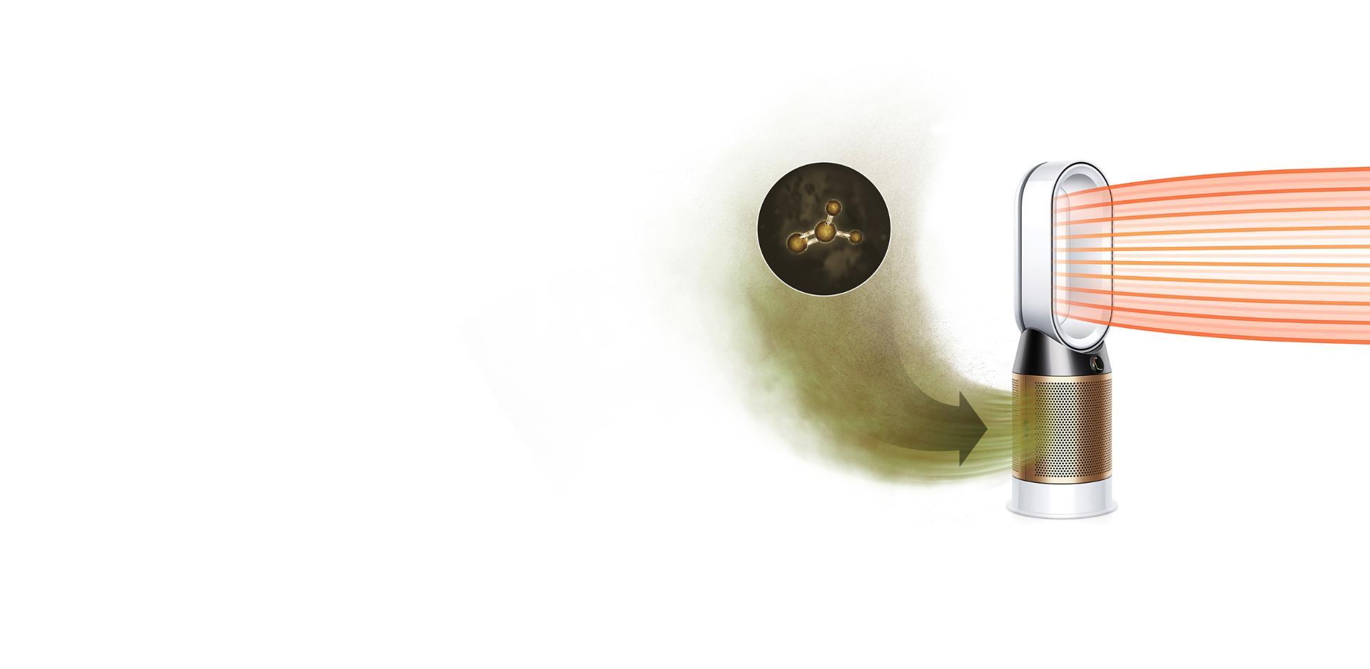 오염된 공기를 빨아들이고 정화된 공기를 분사하는 다이슨 퓨어 핫앤쿨 크립토믹