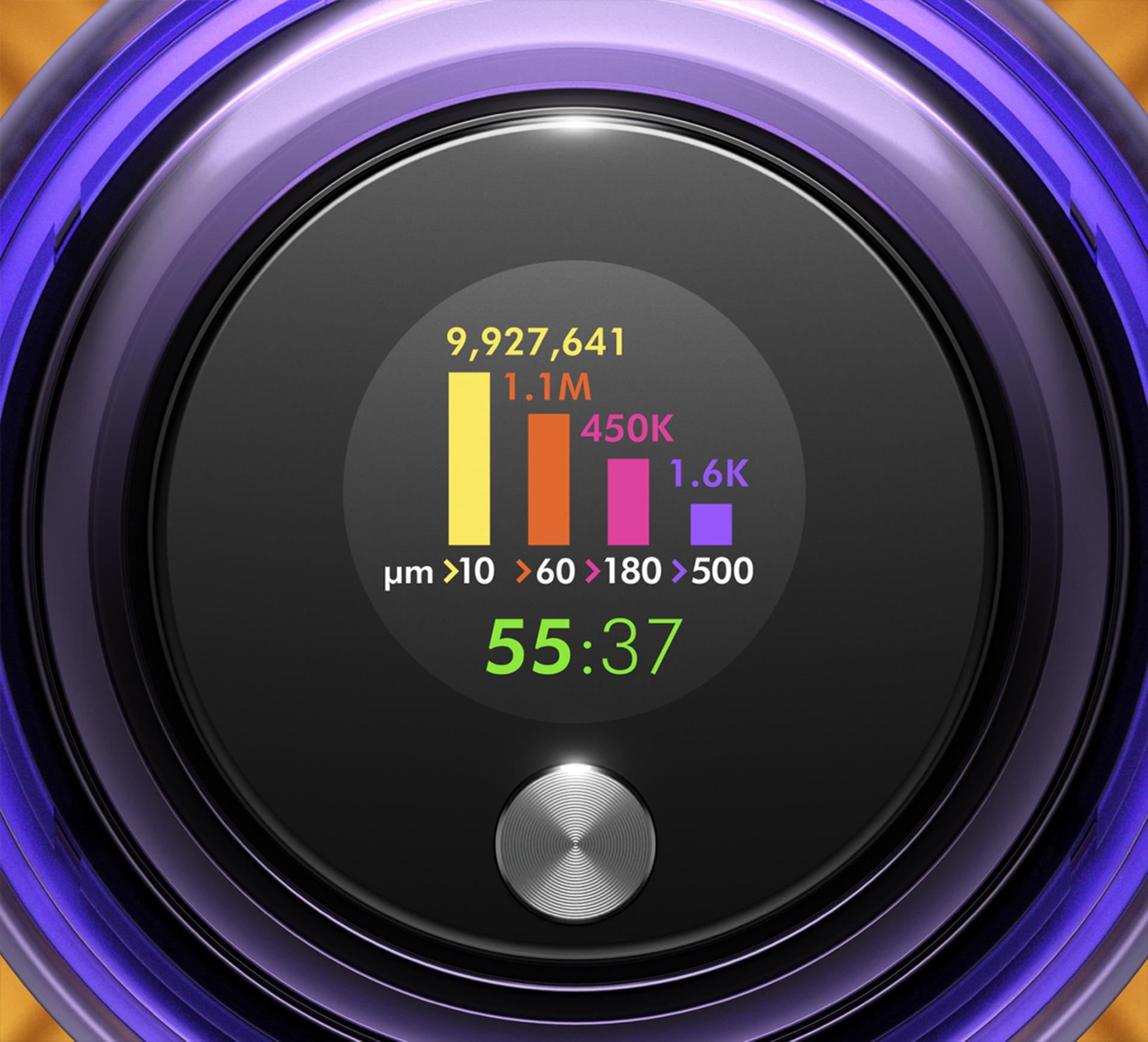 dyson v12 vacuum LCD screen