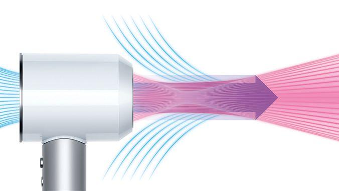 Illustration of air multiplier technology at work